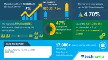 COVID-19 Impacts: Plastic Foams Market will Accelerate at a CAGR of over 5% through 2020-2024 | Growth of E-commerce Market to Boost Growth | Technavio