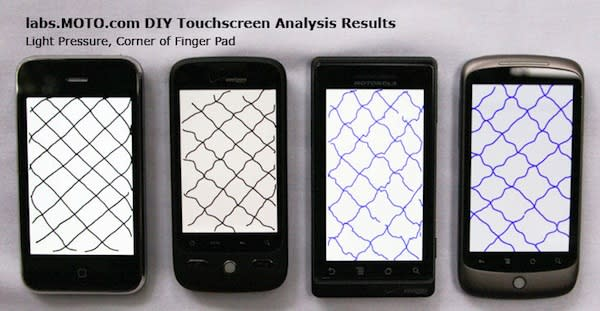 MOTO gives straight advice on smartphone touchscreen quality (video)