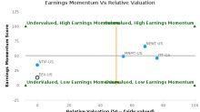 Emerald Expositions Events, Inc. breached its 50 day moving average in a Bullish Manner : EEX-US : September 5, 2017