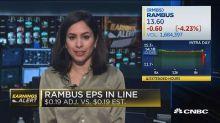 Rambus tumbles on weak Q1 guidance