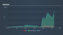 Investors Who Bought Apellis Pharmaceuticals (NASDAQ:APLS) Shares A Year Ago Are Now Up 10%