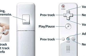 Wii remote + iTunes = Waggle Tunes
