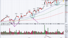 5 Top Stock Trades for Wednesday: T, M, TJX, HD, KL