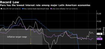 Perú mantiene tasa en 0,25% previo a segunda vuelta electoral