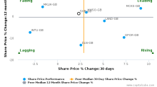 Shaftesbury Plc breached its 50 day moving average in a Bearish Manner : SHB-GB : May 5, 2017