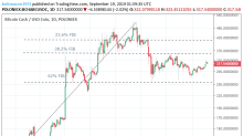 Bitcoin Cash – ABC, Litecoin and Ripple Daily Analysis – 19/09/19