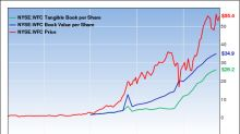 5 Stocks Boosting Book Value