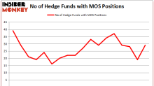 Should You Buy The Mosaic Company (MOS)?