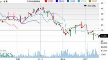 Enbridge Energy (EEP) Q2 Earnings Beat, Revenues Decline Y/Y