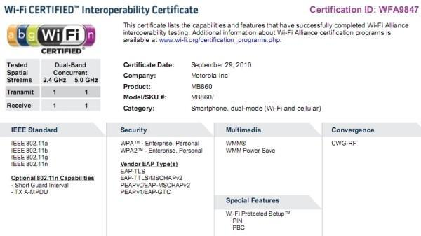 Motorola's mysterious Olympus MB860 gets certified for Bluetooth, UPnP and dual-band WiFi