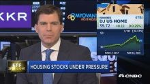 Housing stocks under pressure