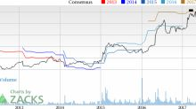 Why Is Insperity (NSP) Down 13.6% Since the Last Earnings Report?