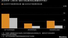 中國房企補課「三道紅線」:恆大富力壓力仍大 三項之中兩易一難