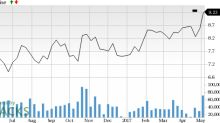 ICICI Bank (IBN) Reports Higher Q4 Earnings, Stock Up