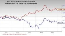 Is a Beat in the Cards for Pfizer (PFE) in Q2 Earnings?