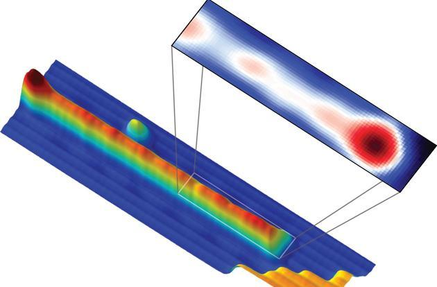 Newly discovered particle is both matter and antimatter at the same time