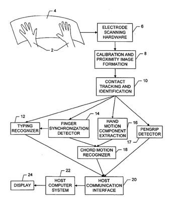 Apple patent hints at Surface-like research
