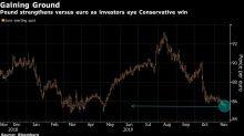 Optimismo impulsa la libra a máximo de 6 meses frente al euro