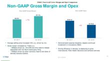 Can Fitbit Achieve Profitability in Fiscal 2018?