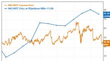 Richard Snow's Top 3rd-Quarter Trades