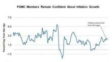 US Inflation Rises: How Will It Impact Gold Prices?