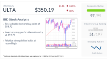 Ulta Beauty, IBD Stock Of The Day, Eyes Breakout As Earnings Offer Solid Foundation