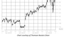 Calls Pop After DOCU Stock Nabs New High