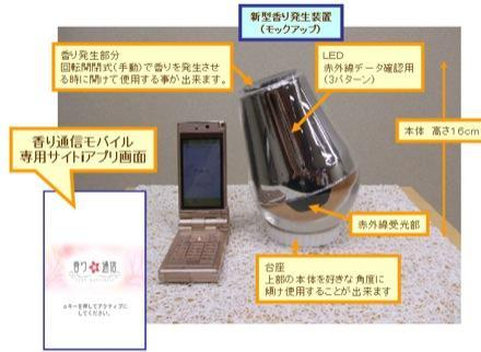"""NTT floats a """"Mobile Fragrance Communications"""" biscuit"""