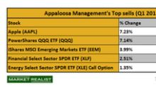 Tepper Sells His Apple Position in Q1: Danger Ahead?