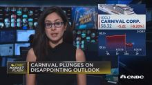 Carnival shares on pace for worst day since 2012