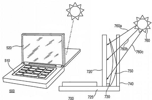 Apple solar patent wants a sunny display light for your Sunny (De)light