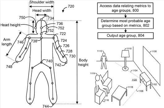 Patent points to possible Kinect-based parental controls