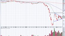 4 Top Stock Trades for Monday: BA, MRNA, SLB, KSU
