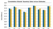 What Drove Constellation Brands' Sales in Fiscal Q1 2019