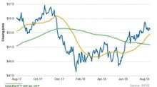 XLU: Where Utilities Could Go from Here