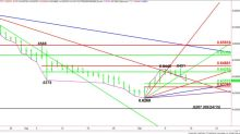 NZD/USD Forex Technical Analysis – Trader Reaction to .6357 – .6336 Will Determine Near-Term Direction