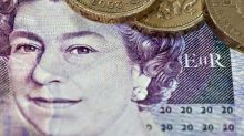 GBP/USD Weekly Price Forecast – British Pound Continues to Look Strong
