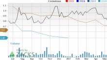 What Makes Imax Corporation (IMAX) a Strong Sell?