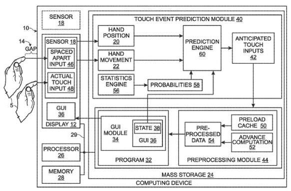 Microsoft applies for high-performance touchscreen patent