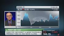 Expect boost from new products: Ford CFO