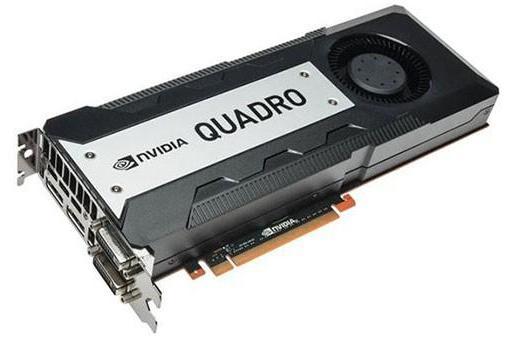 NVIDIA announces 'fastest GPU ever' for pros, the 12GB Quadro K6000