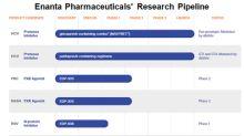 Exploring Enanta Pharmaceuticals' Product Pipeline