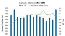 Eurozone Inflation Rose Strongly: How Will It Affect the Economy?
