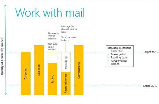 Microsoft responds to critics, defends touch UI in Office 2013