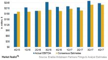 What Drove Enable Midstream Partners' Earnings Growth in 4Q17?