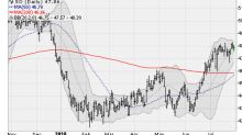 7 Yield-Heavy Utility Stocks to Buy Today
