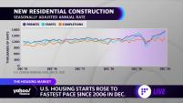 Housing Starts Jumped at the End of 2020