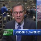 Santelli Exchange: Central banks & yield curve distortion...