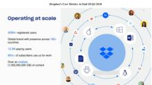 How Do Dropbox's Key Metrics Look at the End of Q3?