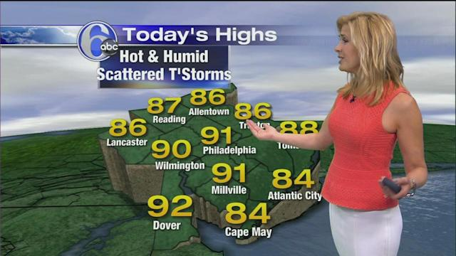 AccuWeather: Steamy to Stormy